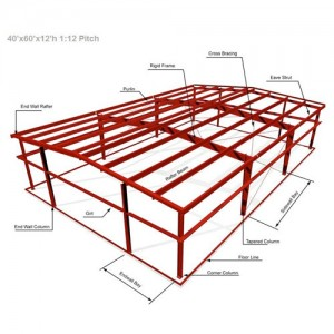 warehouse_structure